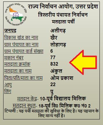 UP-Voter-List-PDF-download