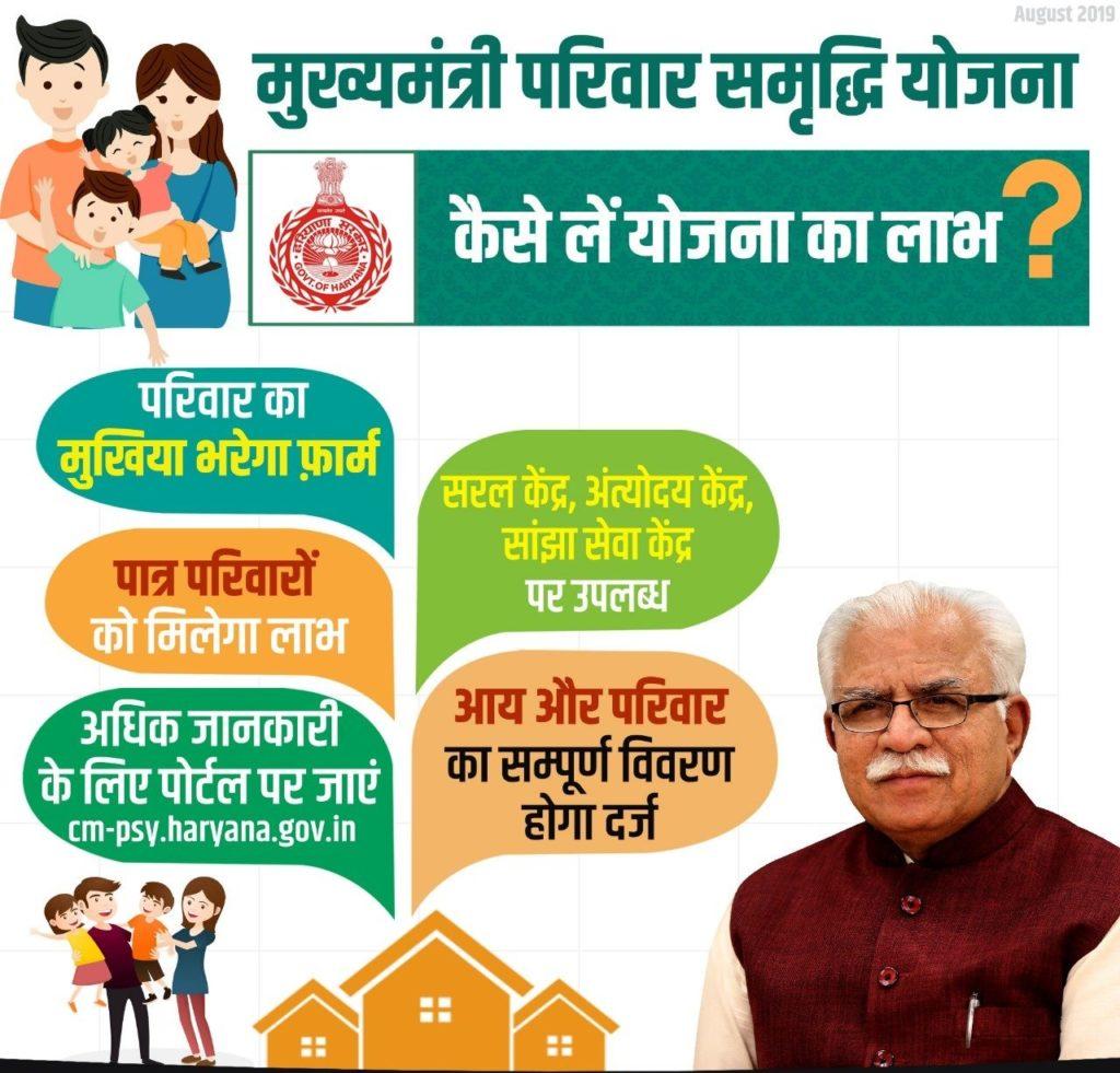 मुख्यमंत्री-परिवार-समृद्धि-योजना