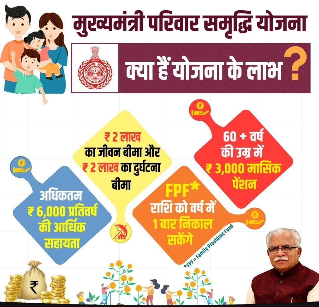 मुख्यमंत्री-परिवार-समृद्धि-योजना_apply_online