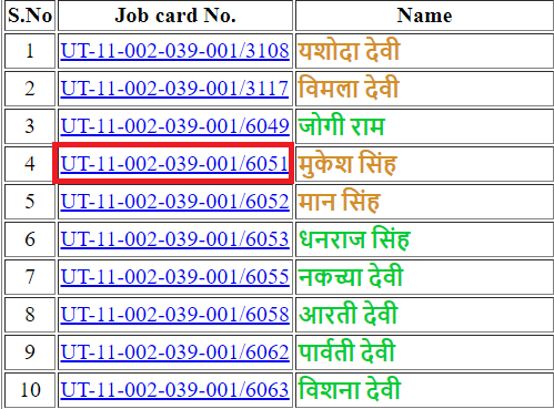 nrega-job-card-list